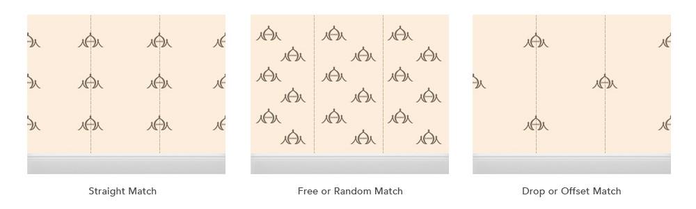 Wallpaper Match Types Defnition